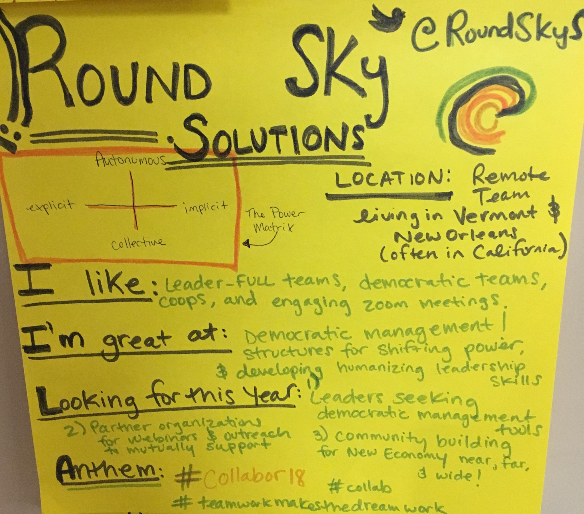 "Round Sky Org's ""tinder"" profile - an activity at the Annual Member Meeting for Commonbound"