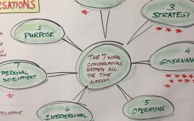 COLLABORATION: The Gift of Collective Desperation (And Talking Your Way Through It!)